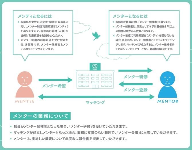 mentor-outline.jpg